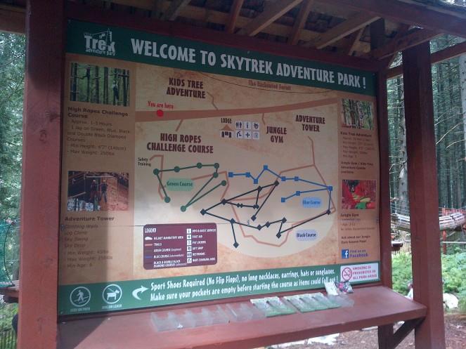 Welcome to SkyTrek Adventure Park!